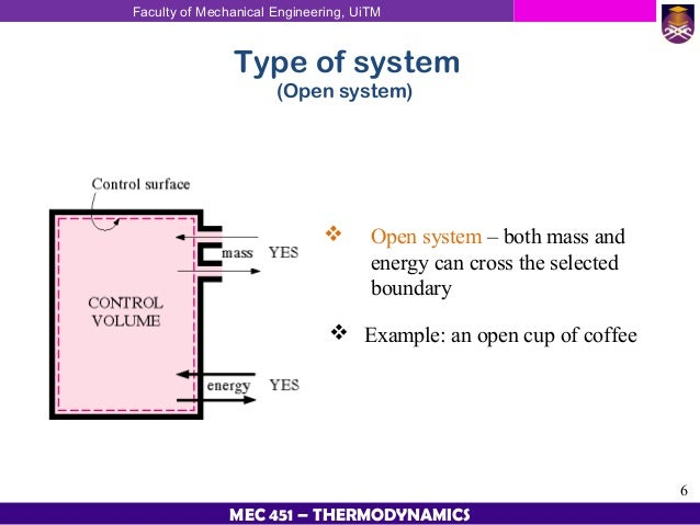 Thermodynamic Chapter 1 Fundamental Concepts
