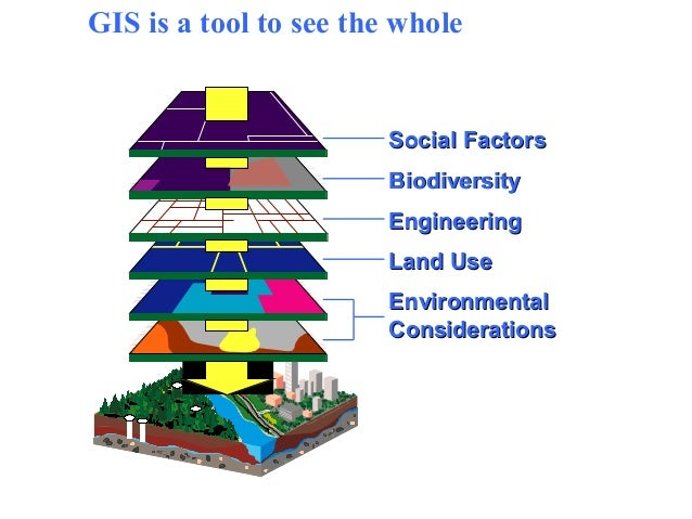 Chap1 introduction to geographic information system (gis)