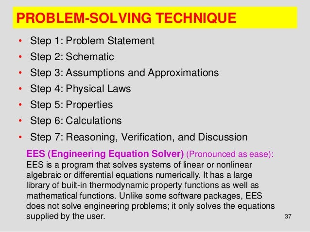 problem solving technique Free processes for decision-making and problem solving, plus business training there are processes and techniques to improve decision-making and the quality.