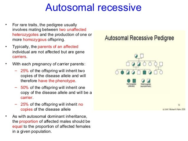 Autosomal recessive • For rare traits, the pedigree usually involves mating between two unaffected heterozygotes and the p...