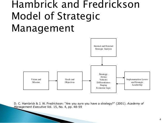 hambricks model Donald c hambrick the pennsylvania state university smeal college of business  wowak, aj & hambrick, dc, 2010 a model of person-pay interaction: how.