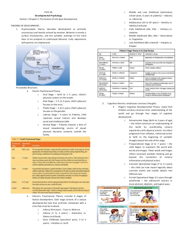 PSYC 50 Developmental Psychology Section 1 Chapter 2: The Science of Life-Span Development THEORIES OF DEVELOPMENT: 1. Psy...