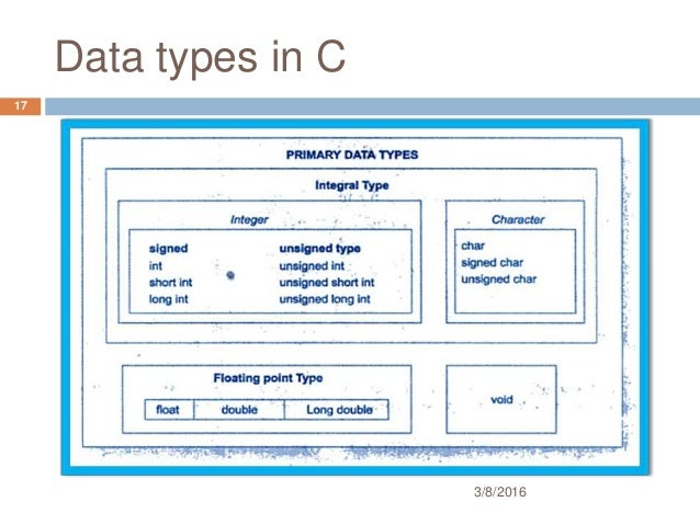 a description of the conditional and iterative data types Type 1 updates insert new rows, update existing rows, and generate surrogate key values in a dimension table without maintaining a history of data changes each business key is represented by a single row in the dimension table.