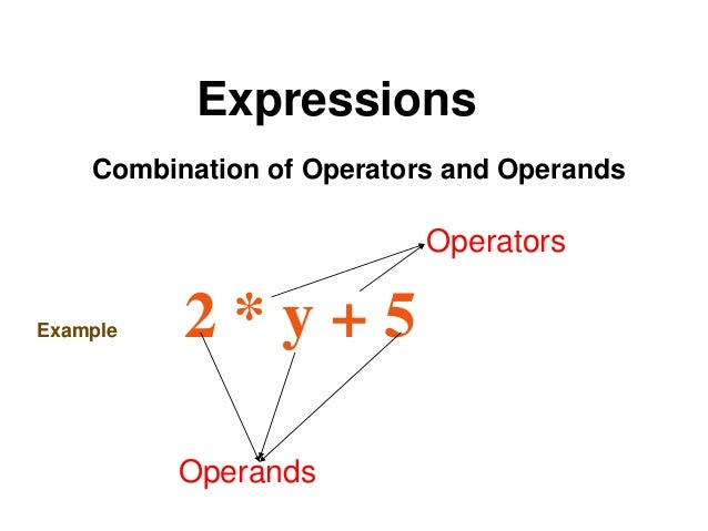 variables  data types  operator  u0026 expression in c in detail