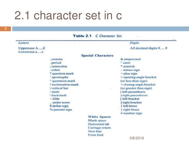 Variables, Data Types, Operator & Expression in c in detail Slide 3