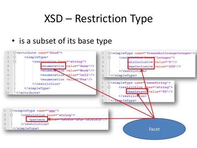 Xml S Validation Xml Schema