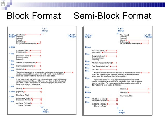 Business communication chap 2 business writing block format semi block format altavistaventures Choice Image