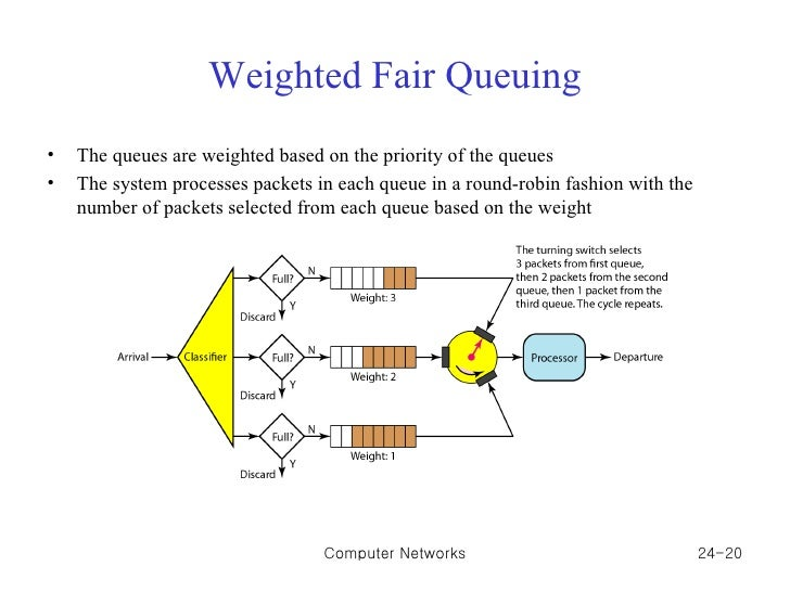 leaky bucket algorithm in computer networks pdf
