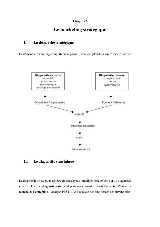 Chapitre2 Le marketing stratégique I. La démarche stratégique La démarche marketing comporte trois phases : analyse, plani...