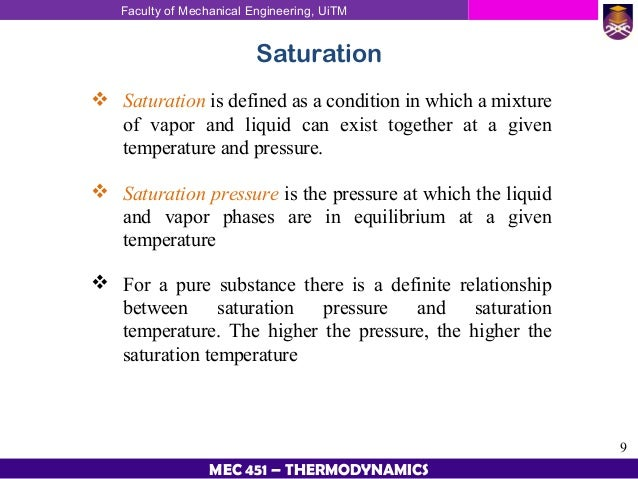 relationship between pressure and temperature of saturated steam in equilibrium with water