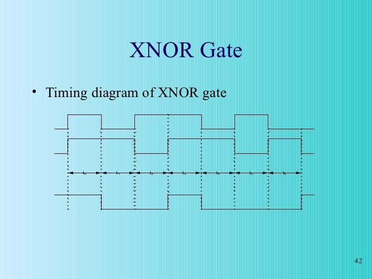 Block diagram xor wiring diagram database vba xor infrastructura info block diagram for a hand dryer xand xor xnor and nand or ccuart Gallery