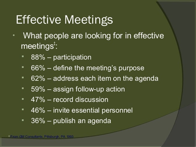 effective communication in a business meeting Effective communications in a virtual team author carlo e stasi, mba in the ever divergent global business market,  evidence of effective communication,.