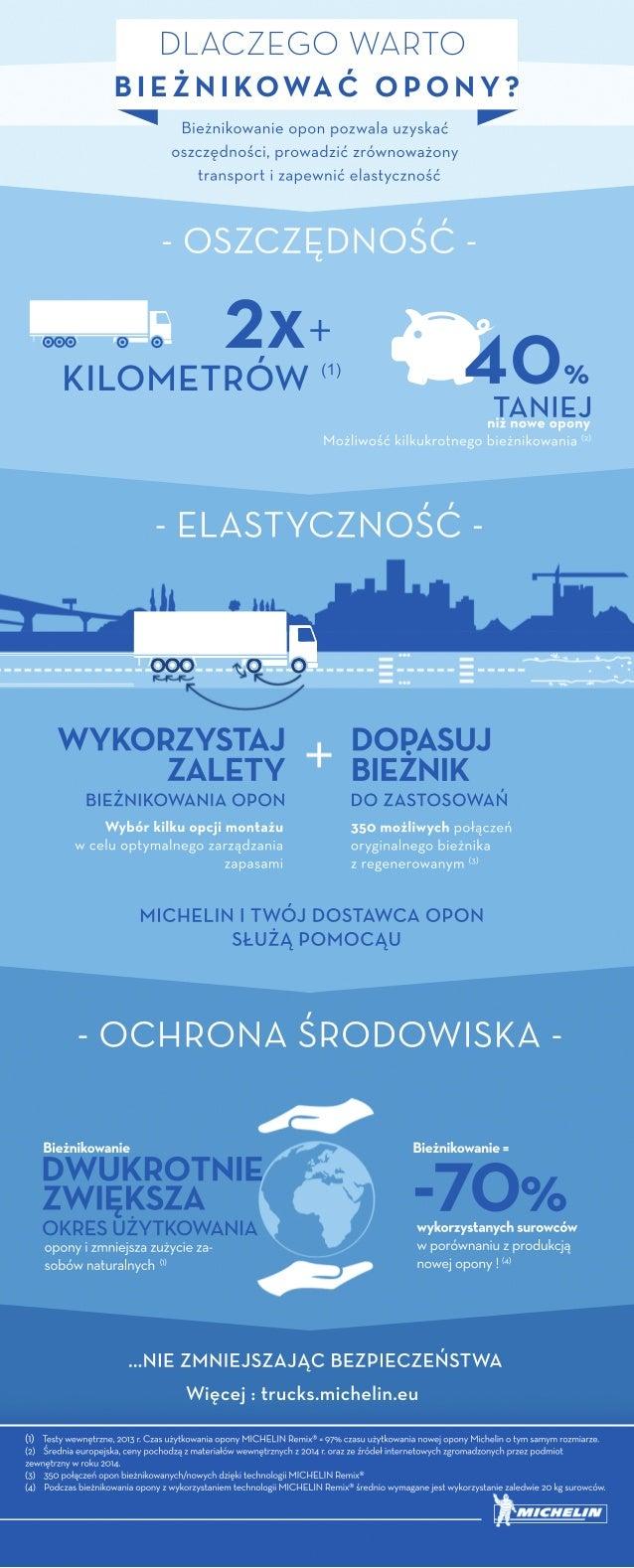 NIEZMNIEJSZAJĄCBEZPIECZEŃSTWA Więcej:trucks.michelin.eu Możliwośćkilkukrotnegobieżnikowania(2) niżnoyeopony TANIEJ ﹢ KIL...