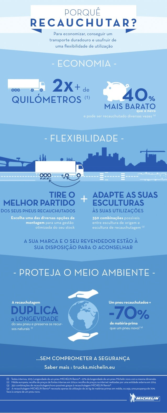 SEMCOMPROMETERASEGURANÇA Sabermais:trucks.michelin.eu epodeserrecauchutadodiversasvezes(2) queonovo MAISBARATO ﹢de QUILÓM...