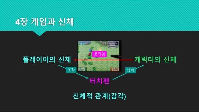 4장 게임과 신체 플레이어의 신체 캐릭터의 신체 터치팬 신체적 관계(감각) 조작 입력 움직임