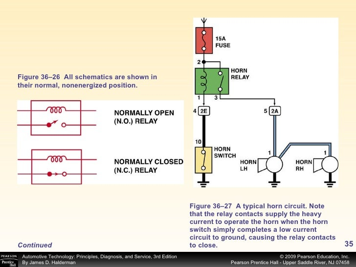 Typical horn relay wiring chapter 36 swarovskicordoba Choice Image
