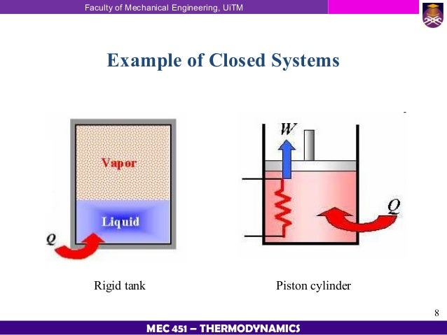 Thermodynamic Chapter 3 First Law Of Thermodynamics
