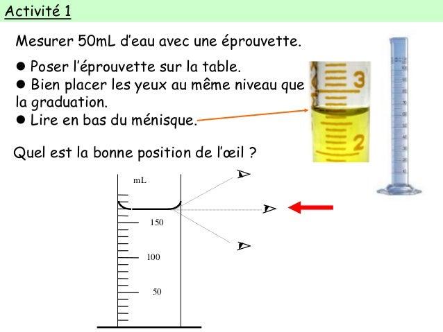 Mesurer les volumes et les masses - Comment placer les verres sur une table ...