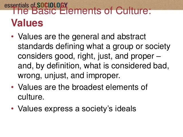 4 The Basic Elements Of Culture