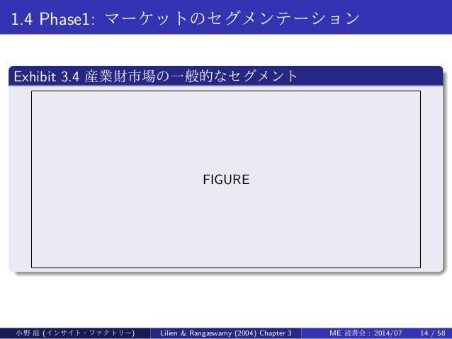 1.4 Phase1: マーケットのセグメンテーション . Exhibit 3.4 産業財市場の一般的なセグメント .. ...... FIGURE 小野 滋 (インサイト・ファクトリー) Lilien & Rangaswamy (2004) ...