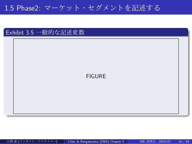 1.5 Phase2: マーケット・セグメントを記述する . Exhibit 3.5 一般的な記述変数 .. ...... FIGURE 小野 滋 (インサイト・ファクトリー) Lilien & Rangaswamy (2004) Chapte...