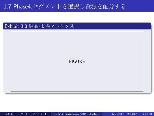 1.7 Phase4:セグメントを選択し資源を配分する . Exhibit 3.8 製品-市場マトリクス .. ...... FIGURE 小野 滋 (インサイト・ファクトリー) Lilien & Rangaswamy (2004) Chapt...