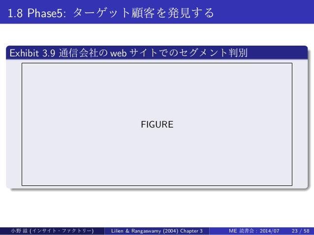 1.8 Phase5: ターゲット顧客を発見する . Exhibit 3.9 通信会社の web サイトでのセグメント判別 .. ...... FIGURE 小野 滋 (インサイト・ファクトリー) Lilien & Rangaswamy (20...