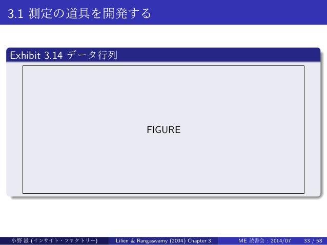 3.1 測定の道具を開発する . Exhibit 3.14 データ行列 .. ...... FIGURE 小野 滋 (インサイト・ファクトリー) Lilien & Rangaswamy (2004) Chapter 3 ME 読書会 : 201...