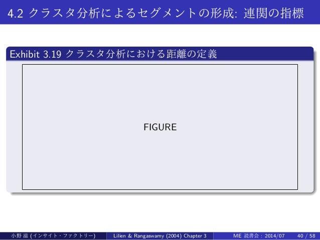 4.2 クラスタ分析によるセグメントの形成: 連関の指標 . Exhibit 3.19 クラスタ分析における距離の定義 .. ...... FIGURE 小野 滋 (インサイト・ファクトリー) Lilien & Rangaswamy (2004...