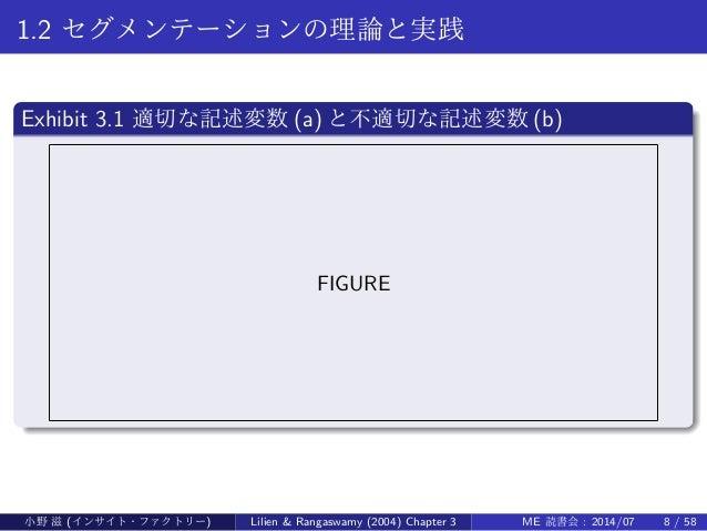 1.2 セグメンテーションの理論と実践 . Exhibit 3.1 適切な記述変数 (a) と不適切な記述変数 (b) .. ...... FIGURE 小野 滋 (インサイト・ファクトリー) Lilien & Rangaswamy (2004...