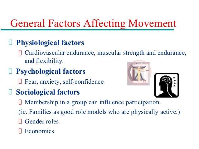 Factors Influencing Gender Identity