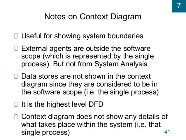 Modeling system requirements 7 40 41 7 41 notes on context diagram useful for showing system boundaries ccuart Images