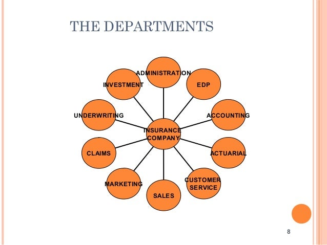 insurance company departments Chap 4 -_insurance_industry (2)