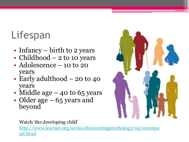 life span psychology Lifespan developmental psychology is the study of growth and change  throughout the human lifespan here's how it relates to addiction and.