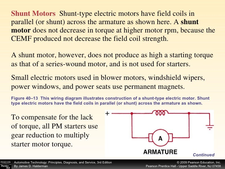 chapter 40 29 728?cb=1361643948 chapter 40 Chevy Starter Wiring Diagram at creativeand.co