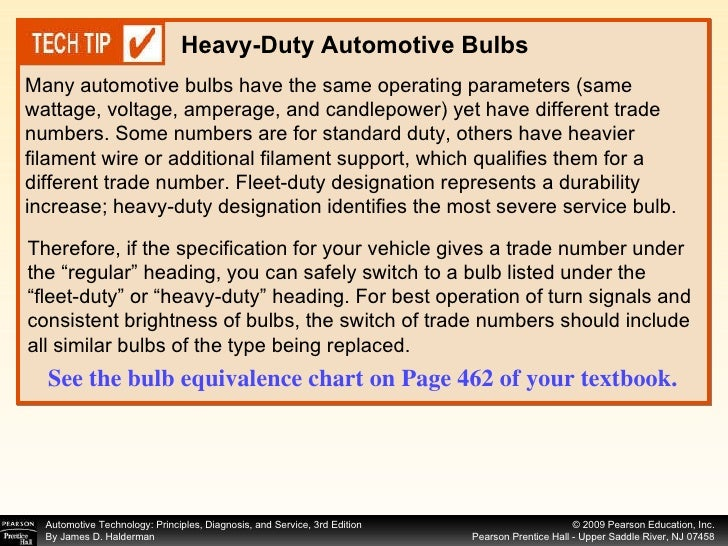 Vehicle Bulb Chart Vehicle Ideas