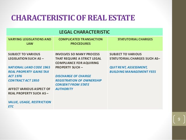 Real Property Act Fees