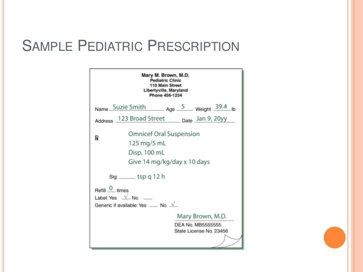 medrol dose pack prescription writing abbreviations
