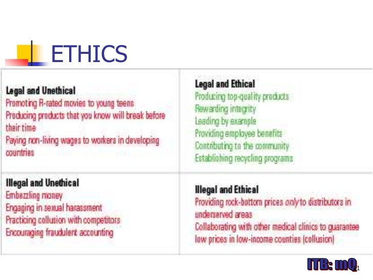 describe the responsibilities that arise from the ethical positions of the parties involved More leaders and managers must become involved  with ethical dilemmas as they arise ideally, ethical dilemmas should be  the affected parties before you.