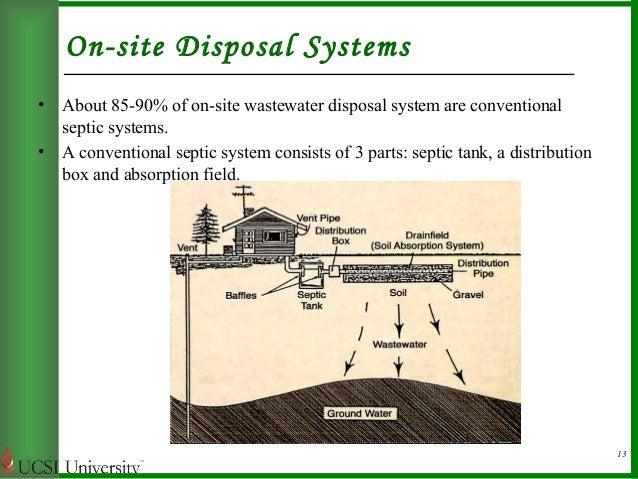 design manual onsite wastewater treatment and disposal systems