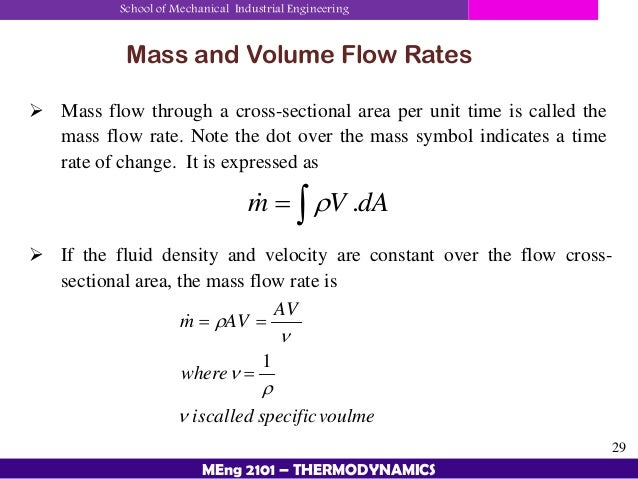 Chapter 4 First Law Of Thermodynamics Thermodynamics 1