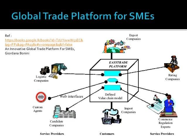 Global trading platform закон подлости на форекс