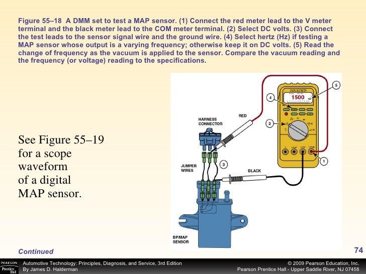 Diagram map sensor choice image how to guide and refrence diagram map sensor gallery how to guide and refrence ccuart Images