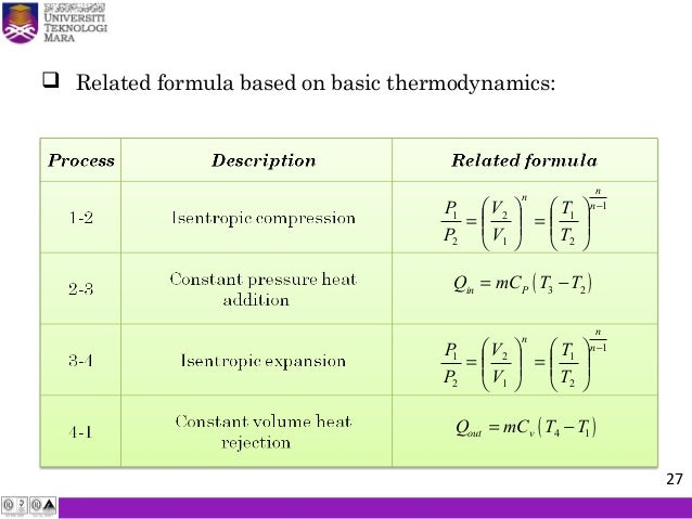 chapter 5 thermodynamic Theory of the earth don l anderson chapter 5 thermodynamics and equations of state boston: blackwell scientific publications, c1989  table 5-2 gives thermodynamic data for a few minerals the combination ak, occurs in many thermodynamic relationships the following second derivative thermody.