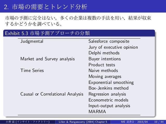 2. 市場の需要とトレンド分析 .. 市場の予測に完全はない。多くの企業は複数の手法を用い、結果が収束 するかどうかを調べている。 . Exhibit 5.3 市場予測アプローチの分類 .. ...... Judgmental Salesfor...