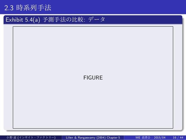 2.3 時系列手法 . Exhibit 5.4(a) 予測手法の比較: データ .. ...... FIGURE 小野 滋 (インサイト・ファクトリー) Lilien & Rangaswamy (2004) Chapter 5 ME 読書会 :...