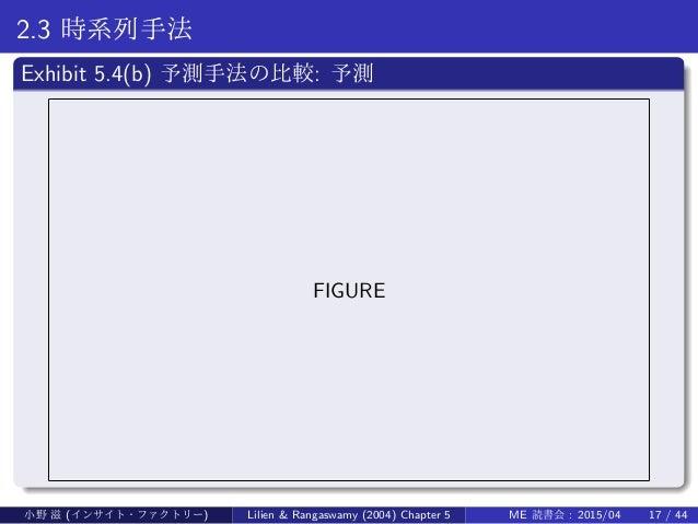 2.3 時系列手法 . Exhibit 5.4(b) 予測手法の比較: 予測 .. ...... FIGURE 小野 滋 (インサイト・ファクトリー) Lilien & Rangaswamy (2004) Chapter 5 ME 読書会 : ...