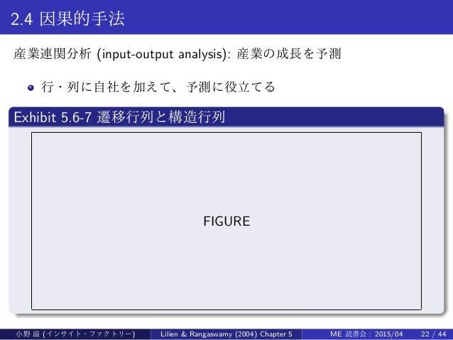 2.4 因果的手法 産業連関分析 (input-output analysis): 産業の成長を予測 行・列に自社を加えて、予測に役立てる . Exhibit 5.6-7 遷移行列と構造行列 .. ...... FIGURE 小野 滋 (インサ...