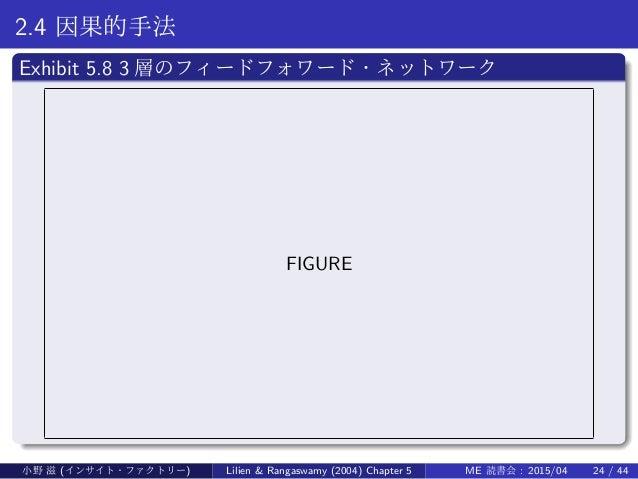 2.4 因果的手法 . Exhibit 5.8 3 層のフィードフォワード・ネットワーク .. ...... FIGURE 小野 滋 (インサイト・ファクトリー) Lilien & Rangaswamy (2004) Chapter 5 ME ...