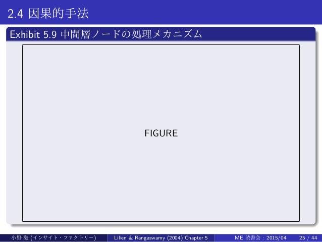 2.4 因果的手法 . Exhibit 5.9 中間層ノードの処理メカニズム .. ...... FIGURE 小野 滋 (インサイト・ファクトリー) Lilien & Rangaswamy (2004) Chapter 5 ME 読書会 : ...